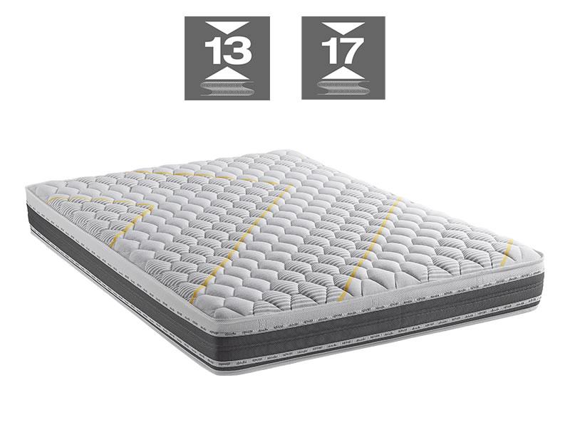 Vendita materassi divani letto - Pocket H13 e H17
